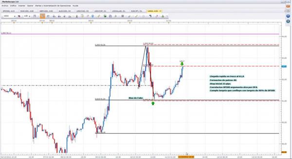 El mejor curso de forex trading profesional parte 1 hd