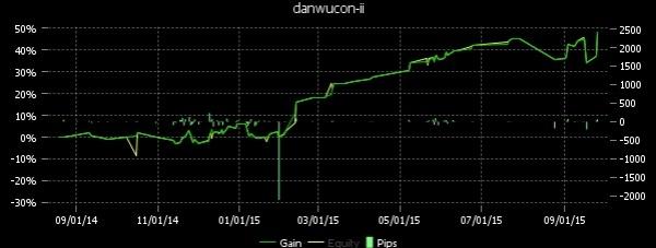 Que significa un Sistema de trading?